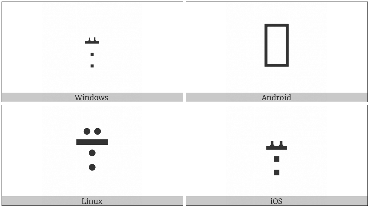 Syriac Contraction on various operating systems