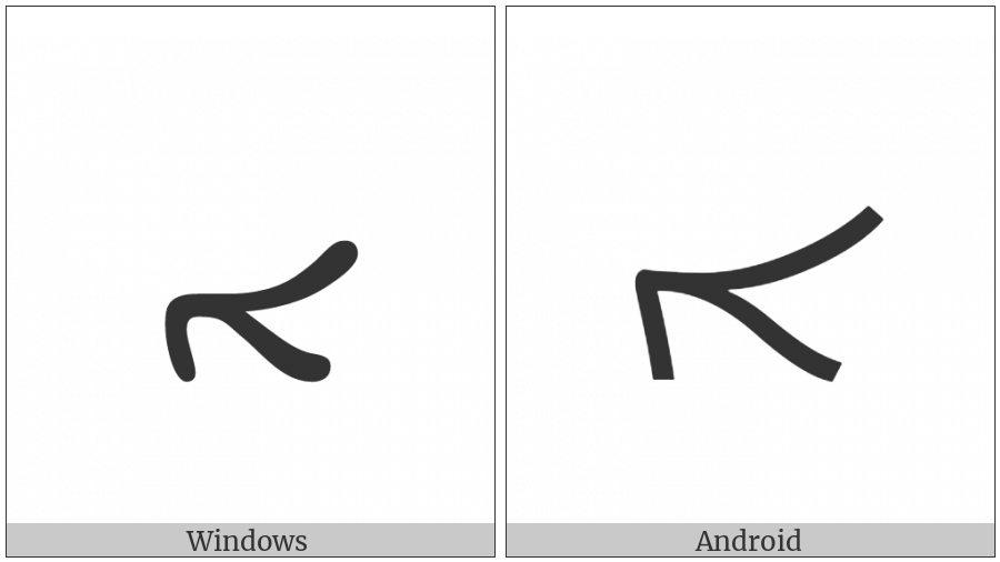 Syriac Letter Alaph on various operating systems