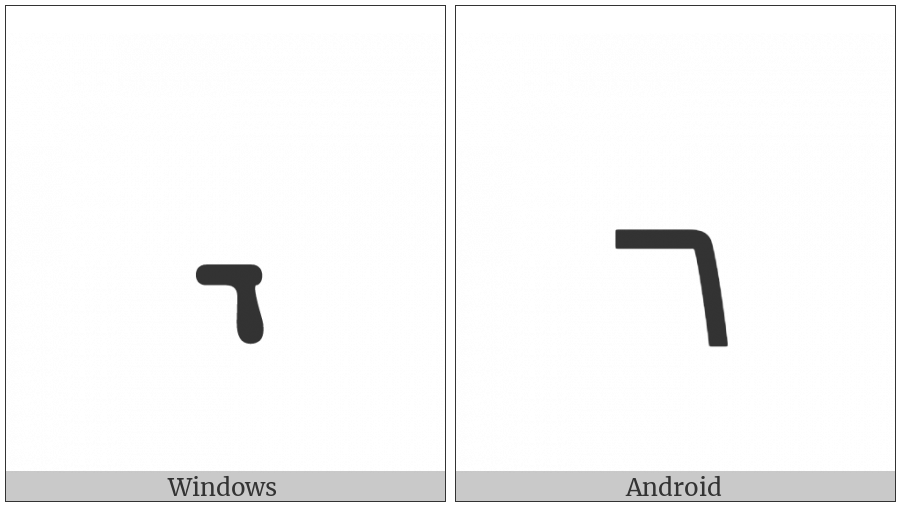 Syriac Letter Dotless Dalath Rish on various operating systems