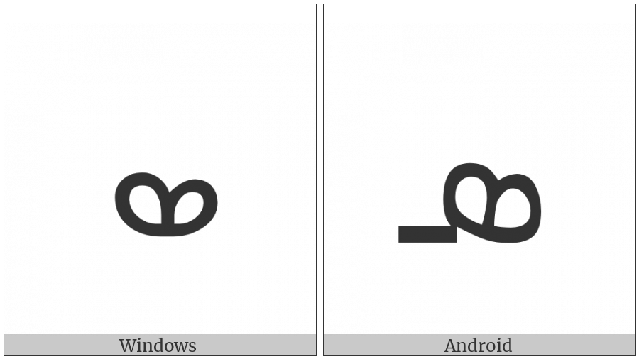 Syriac Letter Semkath on various operating systems