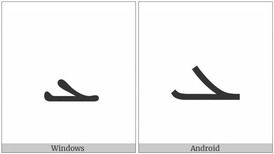 Syriac Letter E on various operating systems