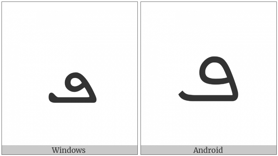 Syriac Letter Pe on various operating systems