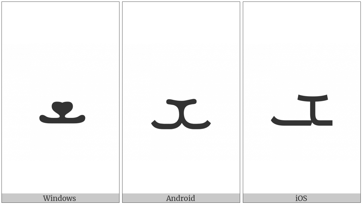 Syriac Letter Shin on various operating systems