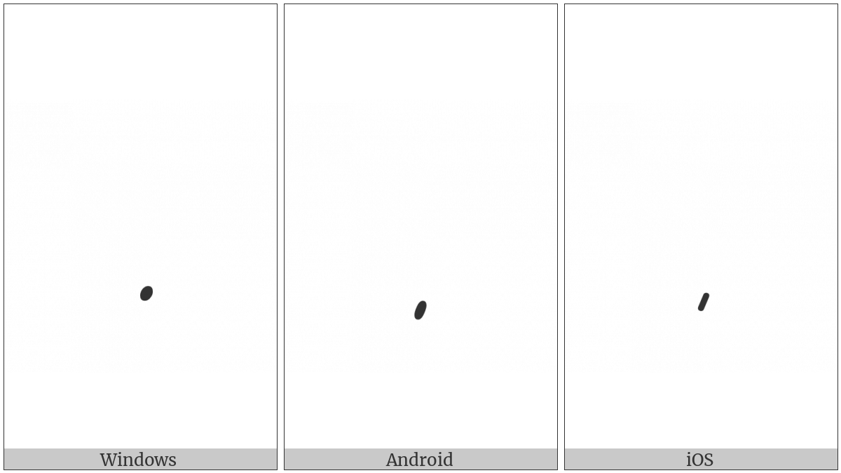 Syriac Hbasa-Esasa Dotted on various operating systems