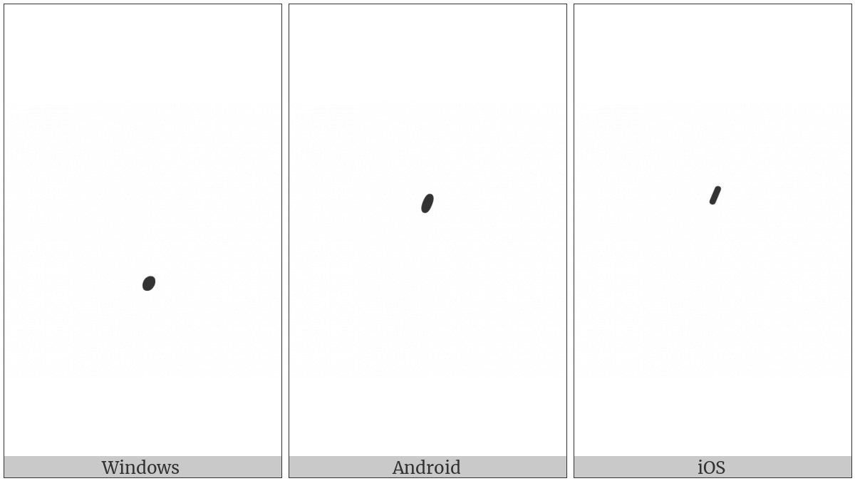 Syriac Rwaha on various operating systems