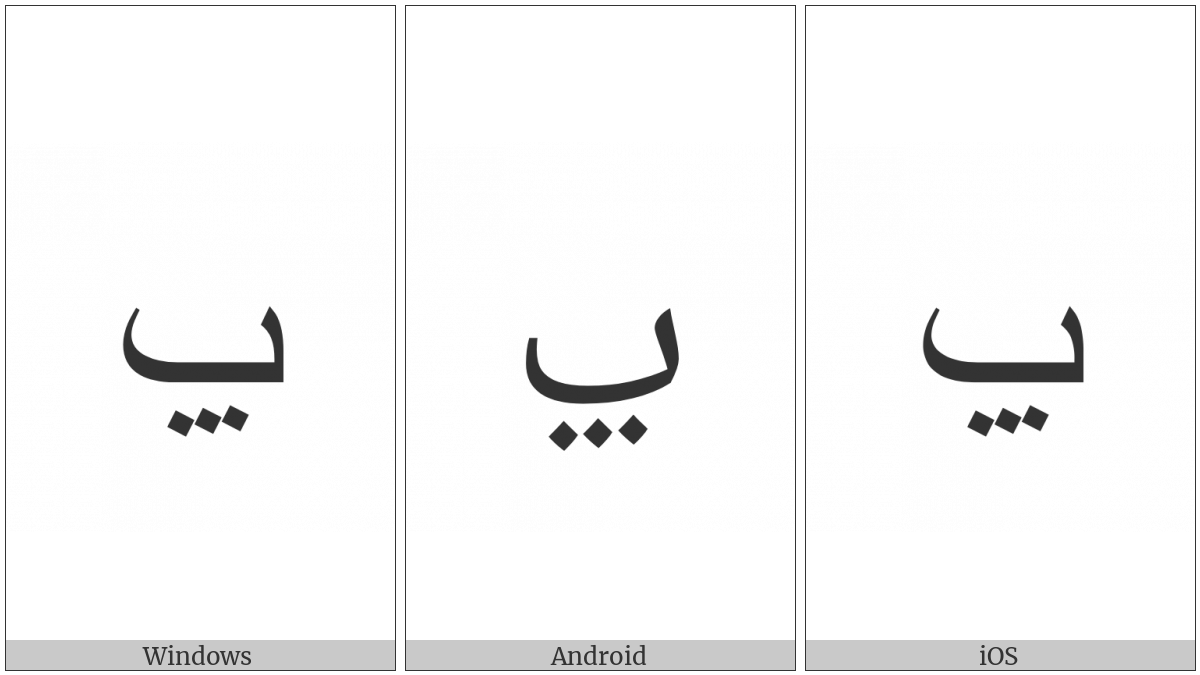 Arabic Letter Beh With Three Dots Horizontally Below on various operating systems