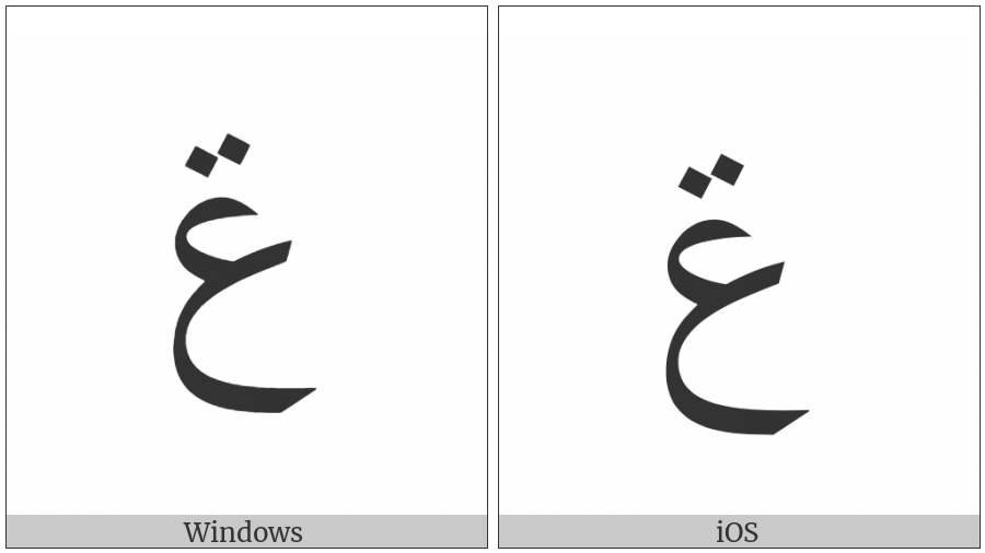 Arabic Letter Ain With Two Dots Above on various operating systems