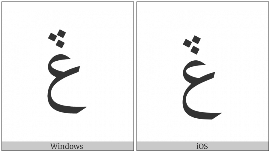 ARABIC LETTER AIN WITH THREE DOTS POINTING DOWNWARDS ABOVE utf-8 character