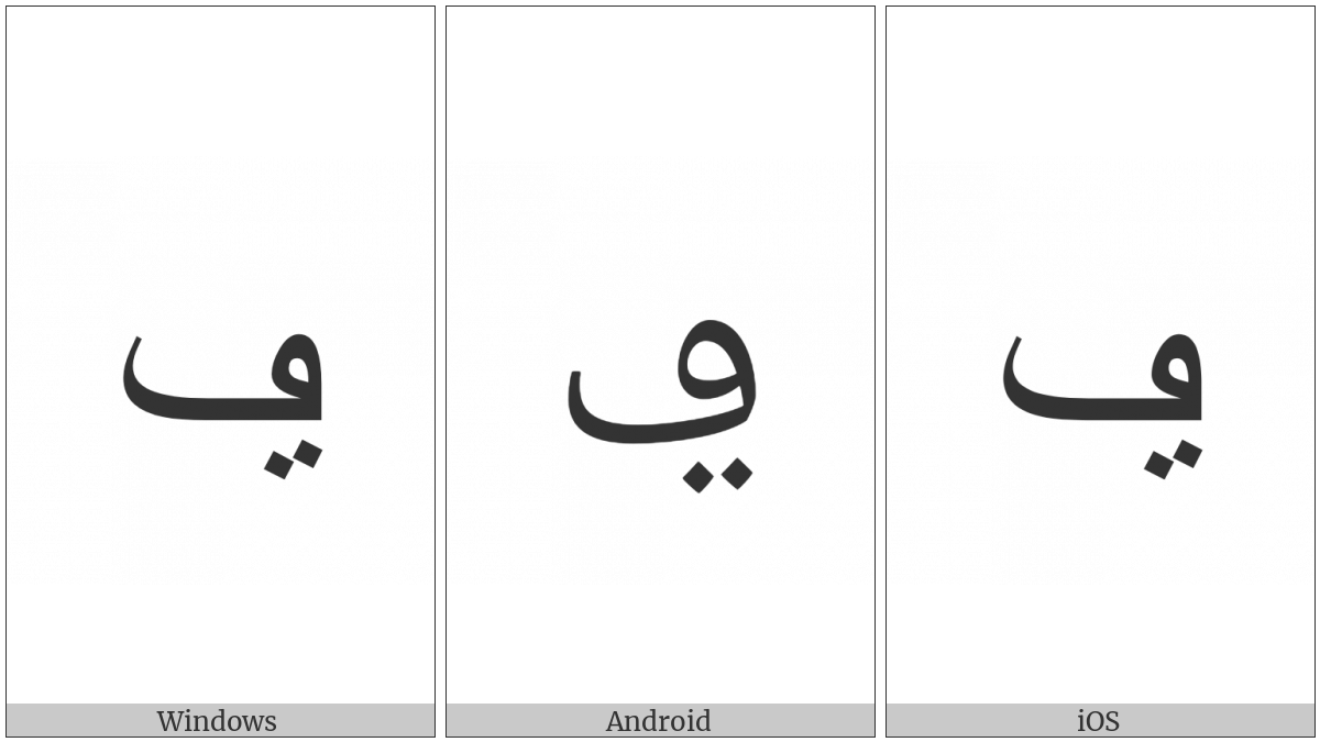 Arabic Letter Feh With Two Dots Below on various operating systems