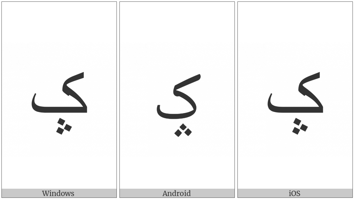 Arabic Letter Keheh With Three Dots Pointing Upwards Below on various operating systems