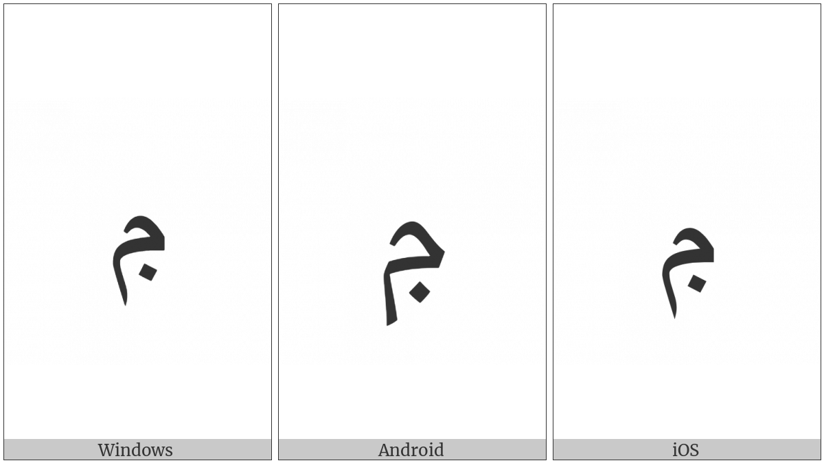 Arabic Letter Meem With Dot Below on various operating systems