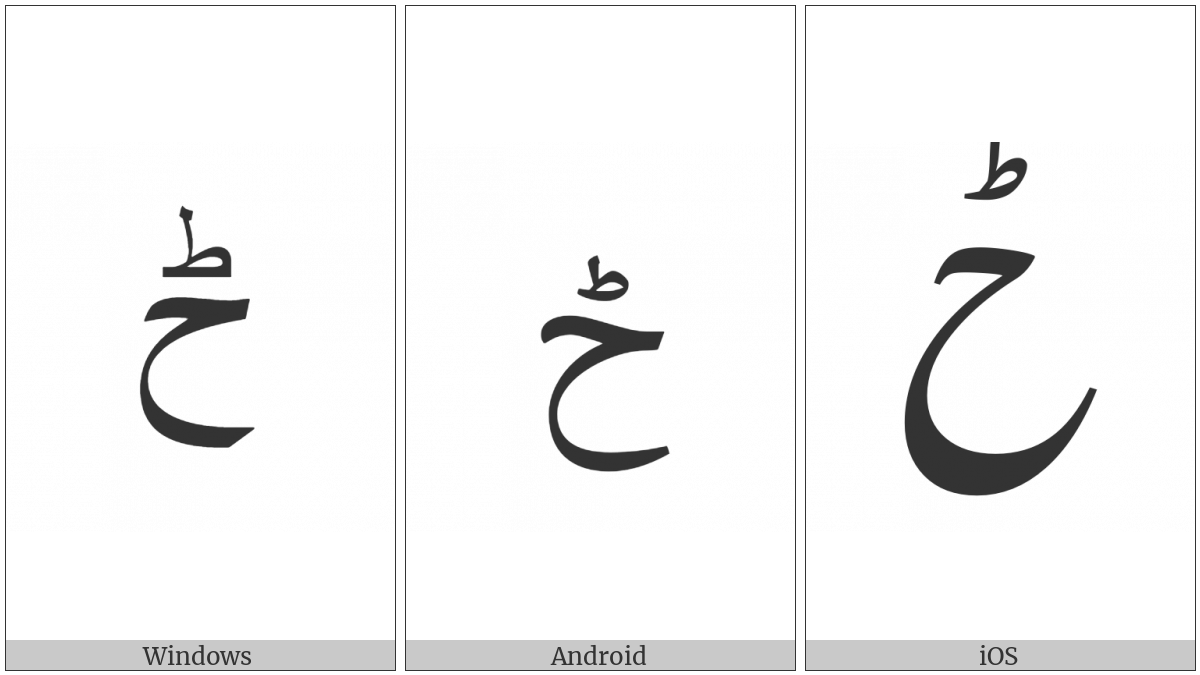 Arabic Letter Hah With Small Arabic Letter Tah Above on various operating systems