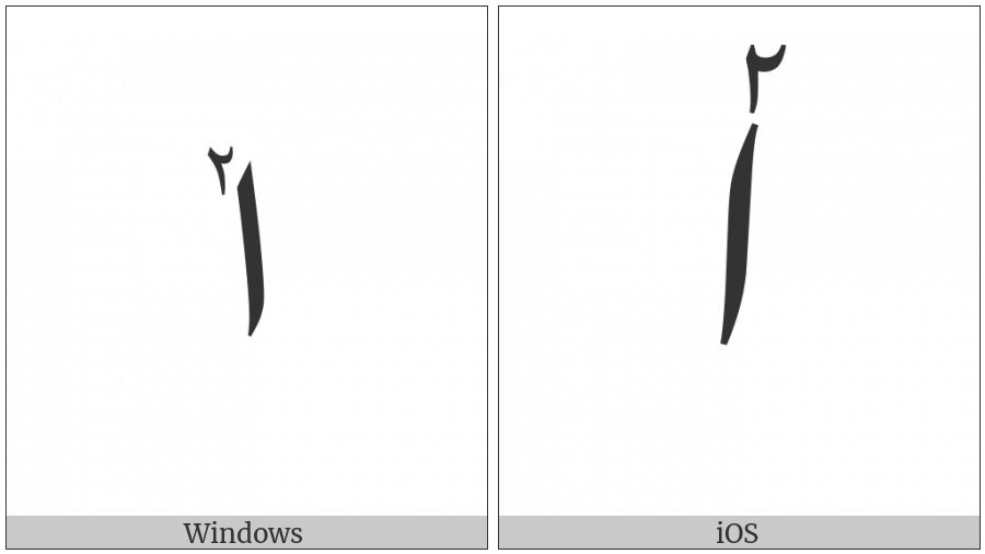 Arabic Letter Alef With Extended Arabic-Indic Digit Two Above on various operating systems