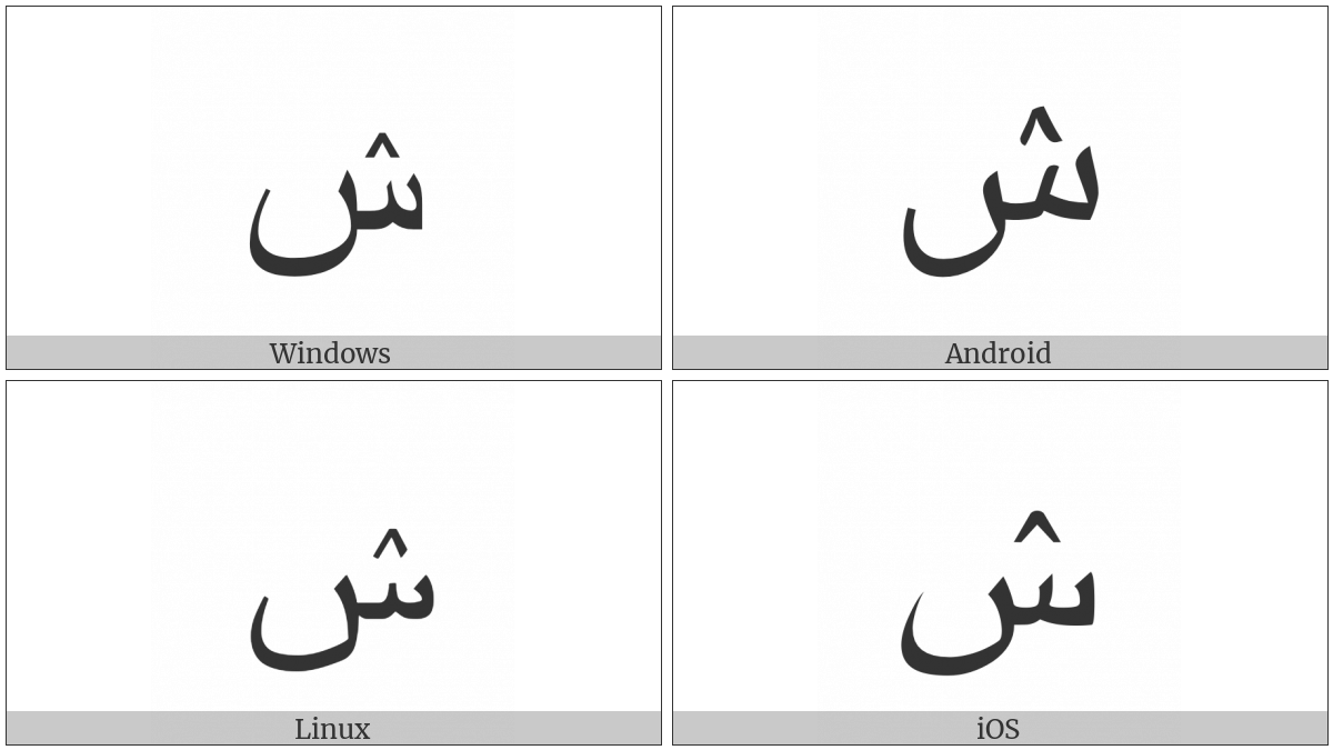 Arabic Letter Seen With Inverted V on various operating systems