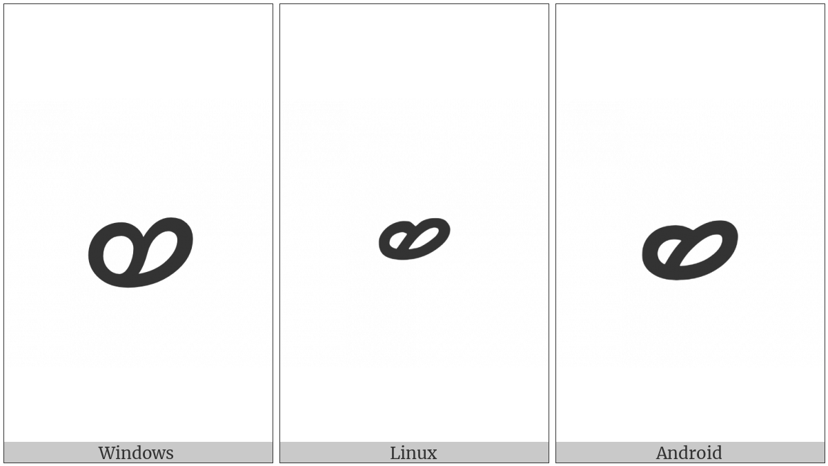Thaana Letter Baa on various operating systems