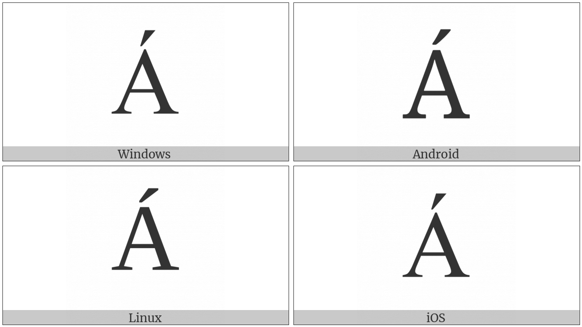 Latin Capital Letter A With Acute on various operating systems