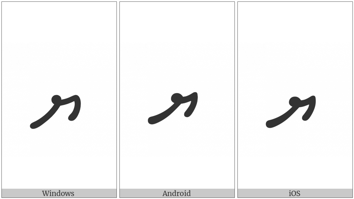 Thaana Letter Yaa on various operating systems