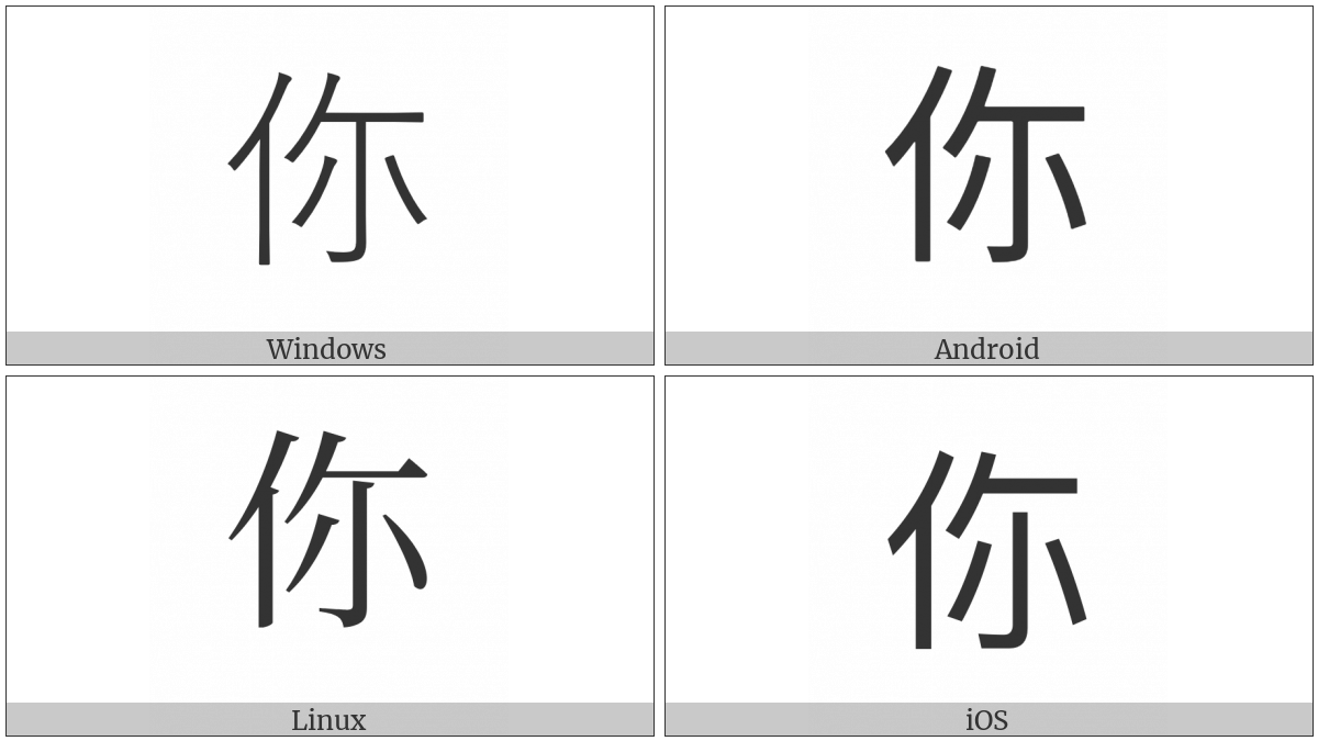 Cjk Compatibility Ideograph-2F804 on various operating systems