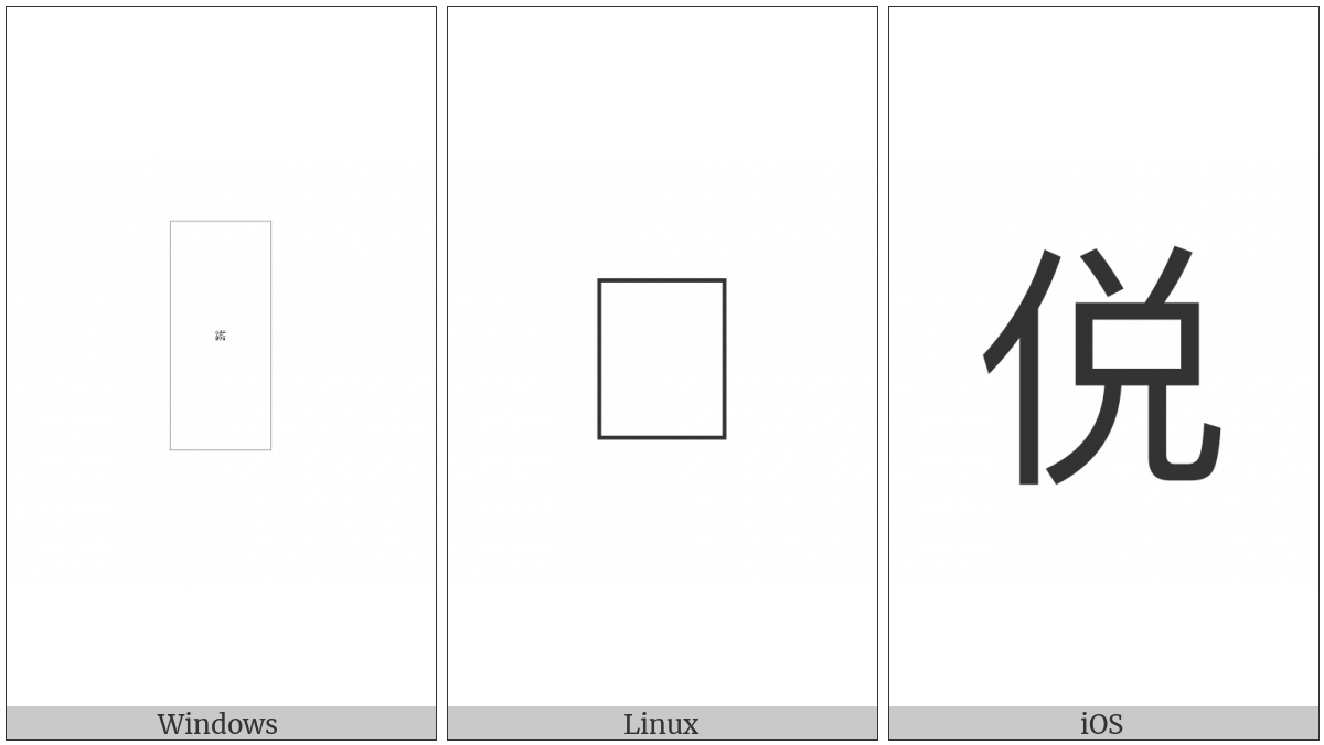 Cjk Compatibility Ideograph-2F806 on various operating systems