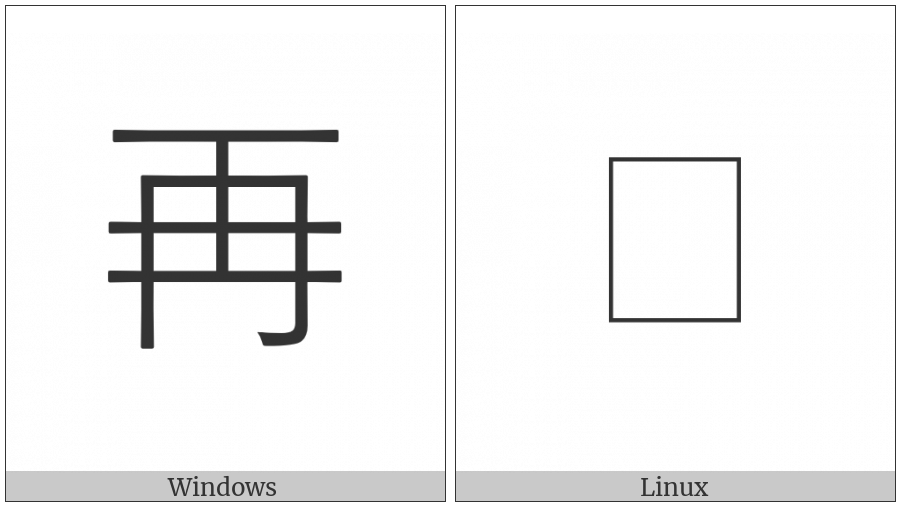 Cjk Compatibility Ideograph-2F815 on various operating systems