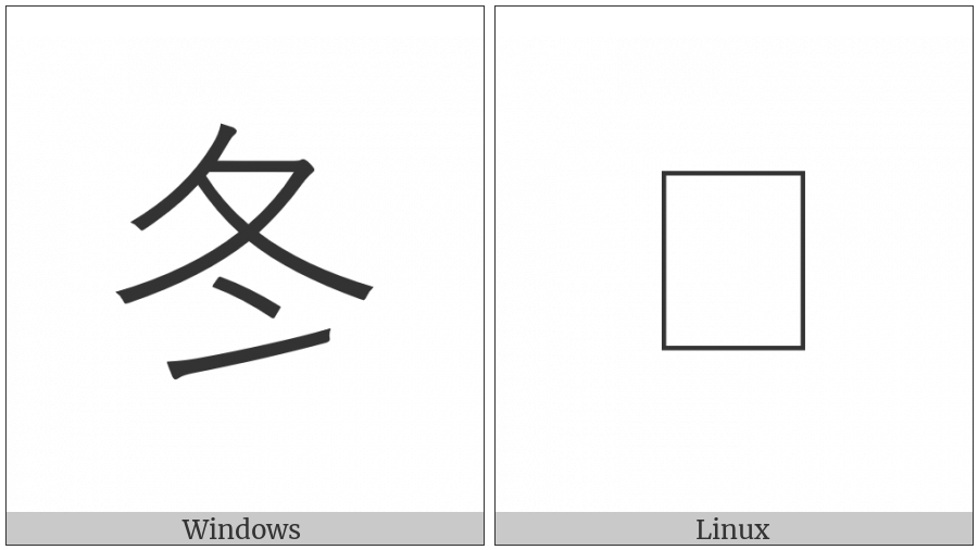 Cjk Compatibility Ideograph-2F81A on various operating systems