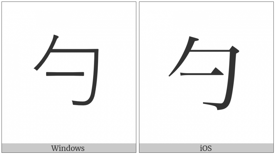 Cjk Compatibility Ideograph-2F828 on various operating systems
