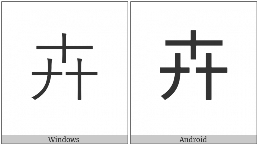 Cjk Compatibility Ideograph-2F82C on various operating systems