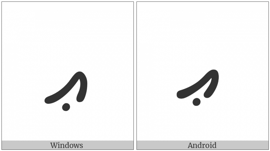 Thaana Letter Ainu on various operating systems