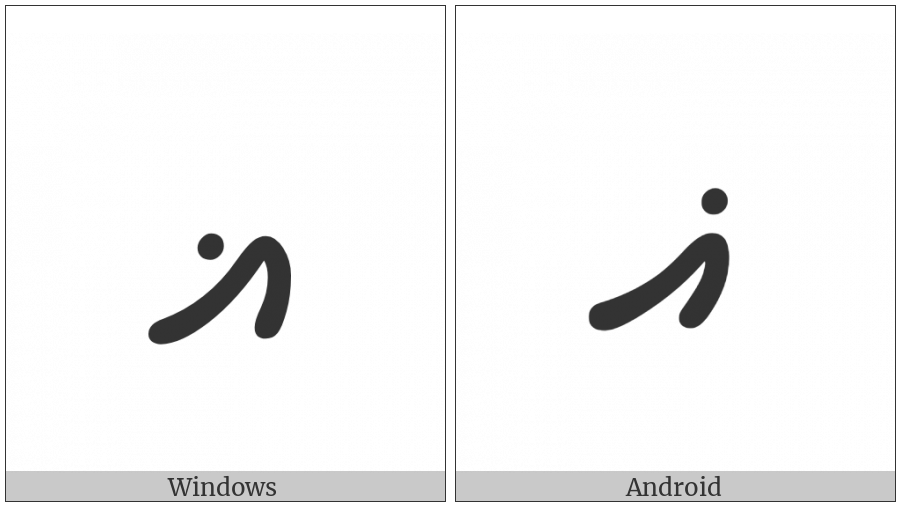 Thaana Letter Ghainu on various operating systems