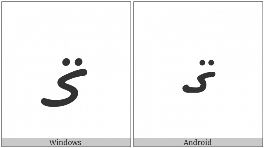 Thaana Letter Qaafu on various operating systems