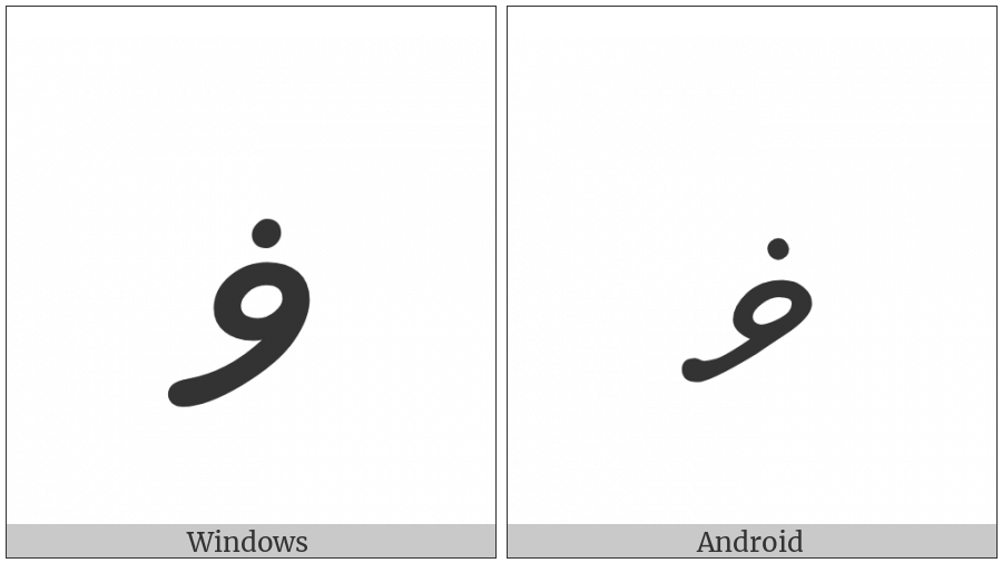 Thaana Letter Waavu on various operating systems