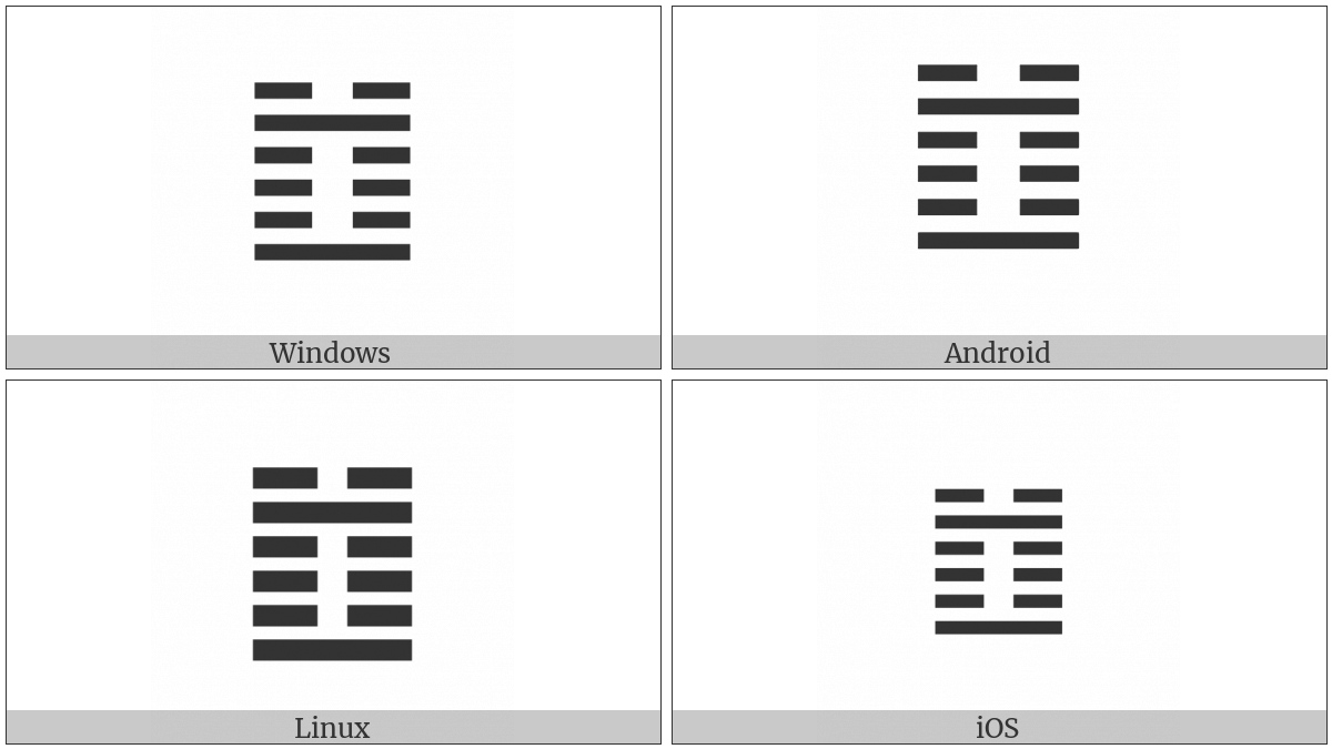 Hexagram For Difficulty At The Beginning on various operating systems