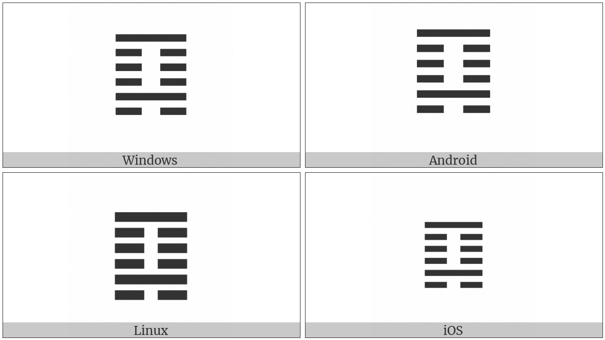 Hexagram For Youthful Folly on various operating systems