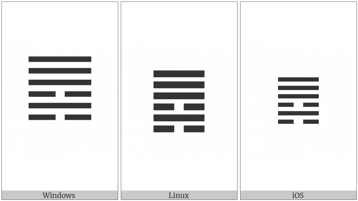 Hexagram For Conflict on various operating systems