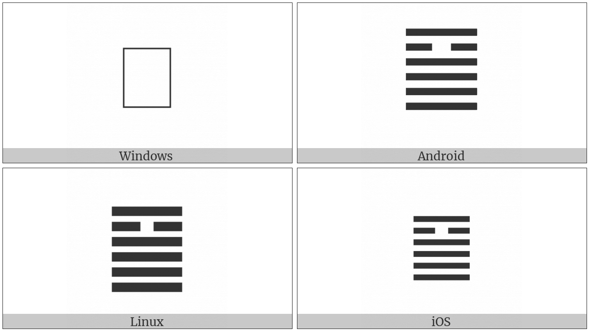 Hexagram For Great Possession on various operating systems