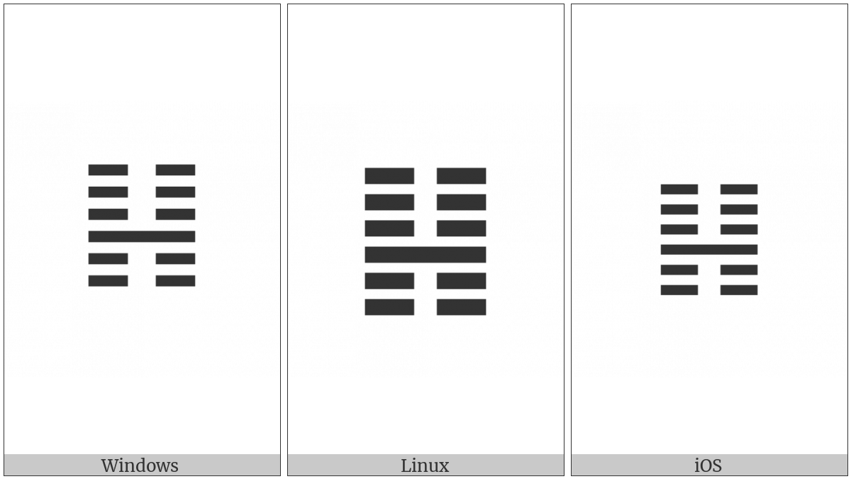 Hexagram For Modesty on various operating systems