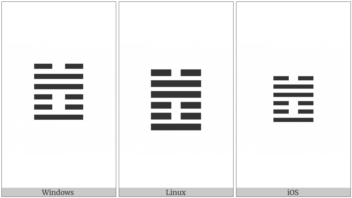 Hexagram For Following on various operating systems