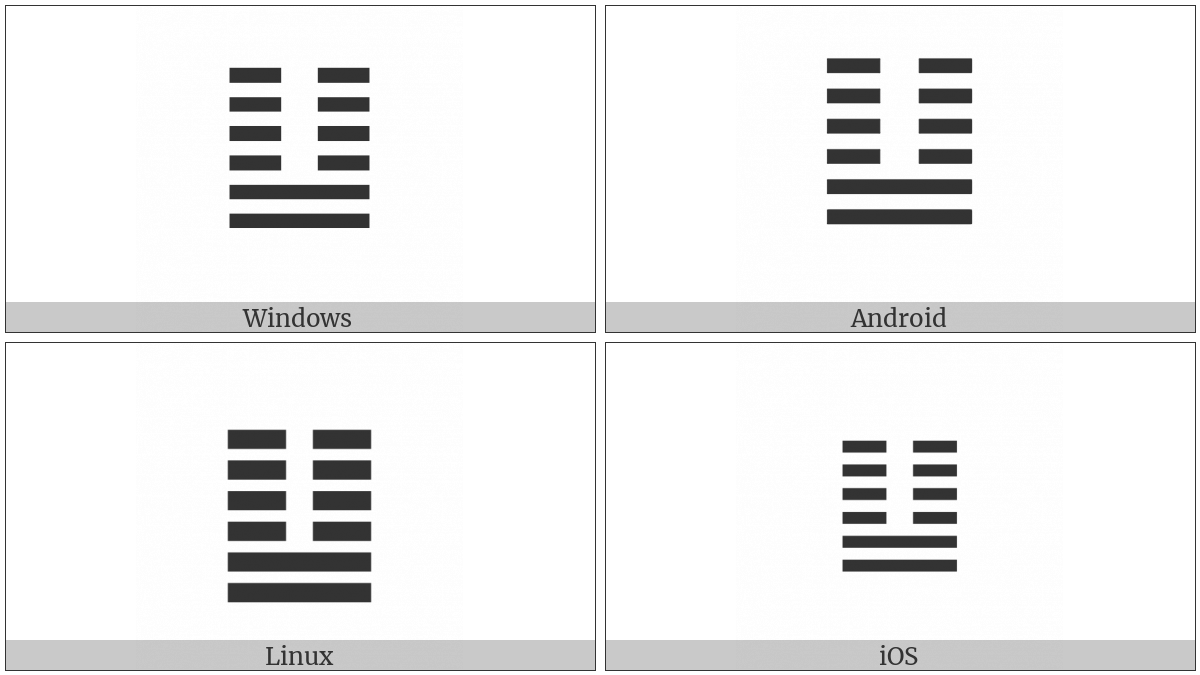 Hexagram For Approach on various operating systems