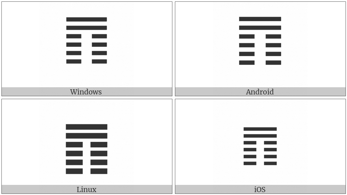 Hexagram For Contemplation on various operating systems