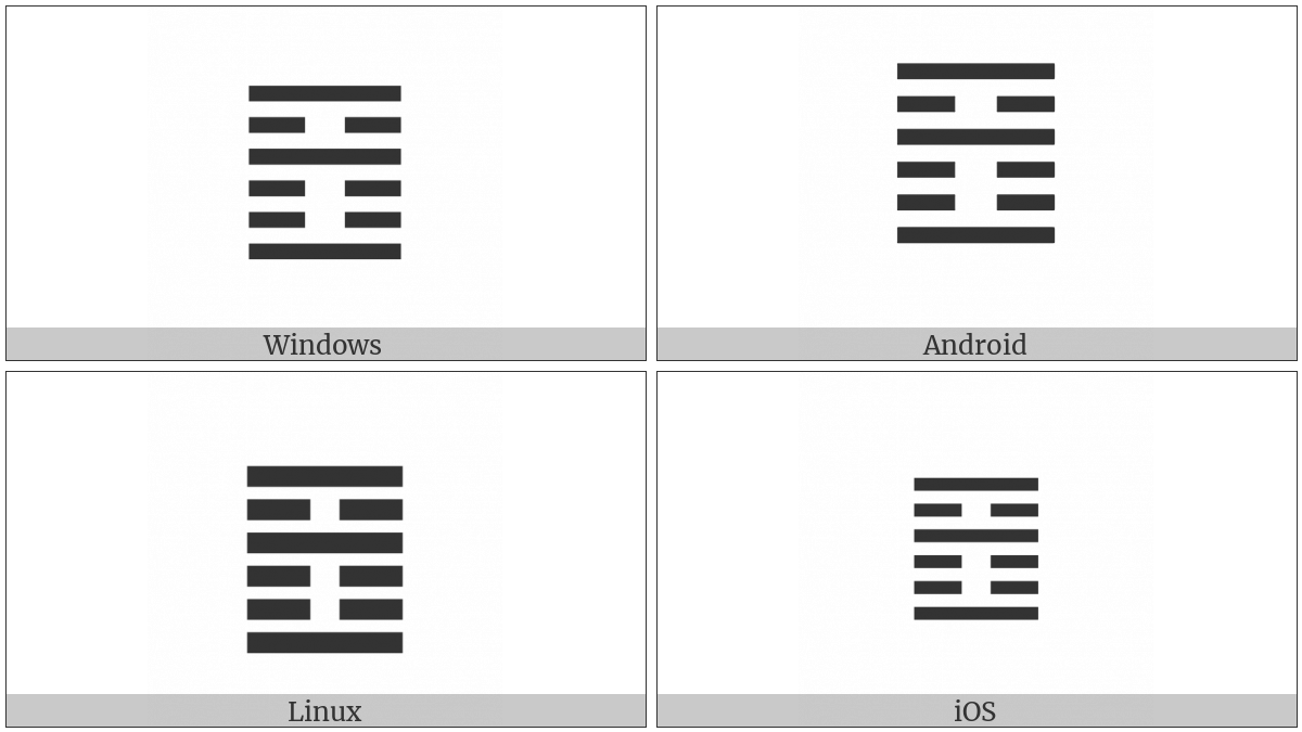 Hexagram For Biting Through on various operating systems