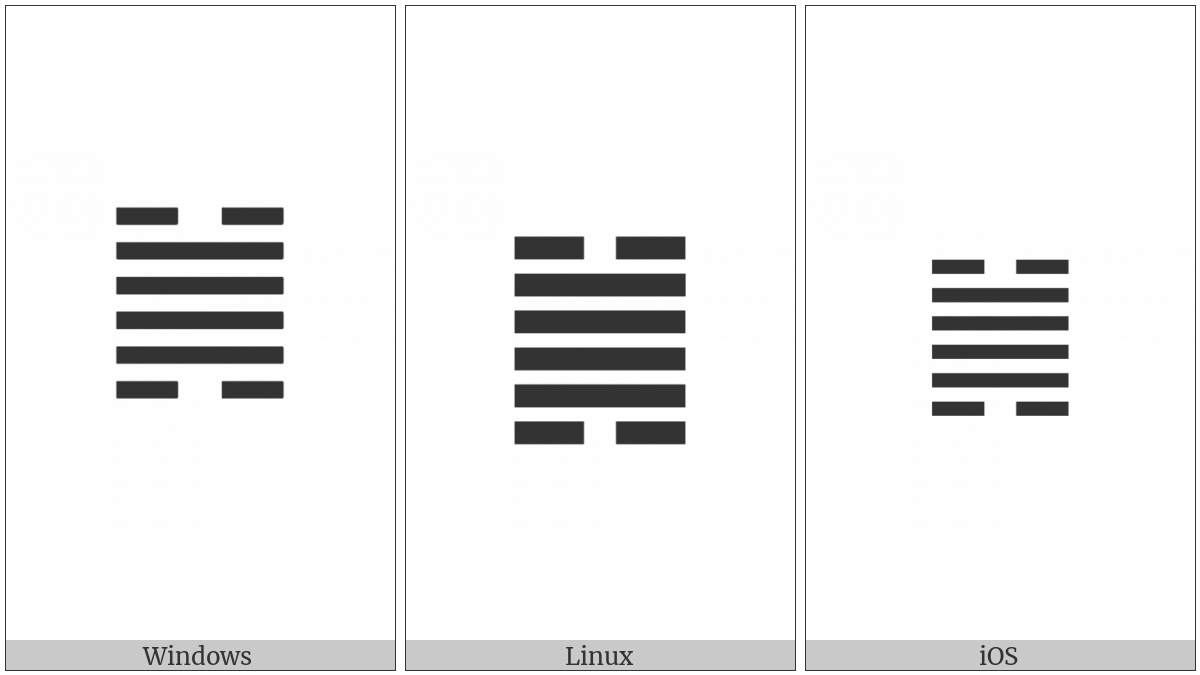 Hexagram For Great Preponderance on various operating systems