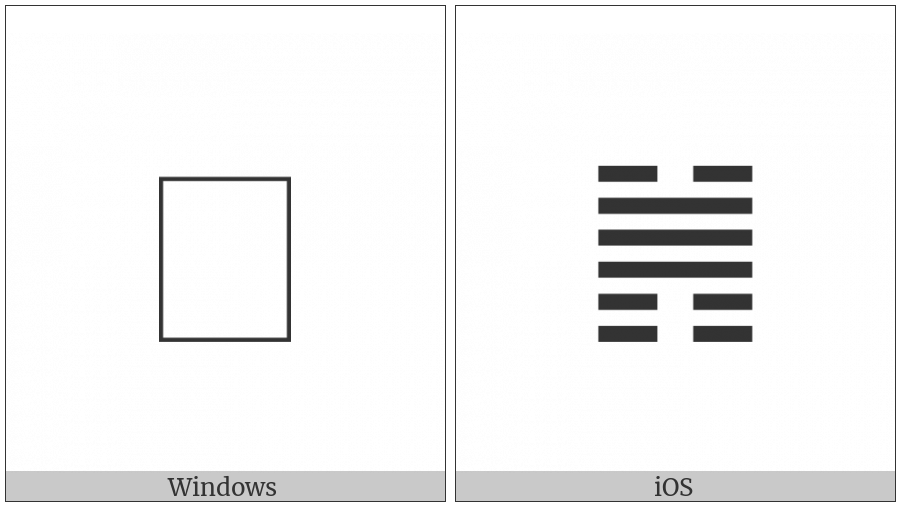 Hexagram For Influence on various operating systems