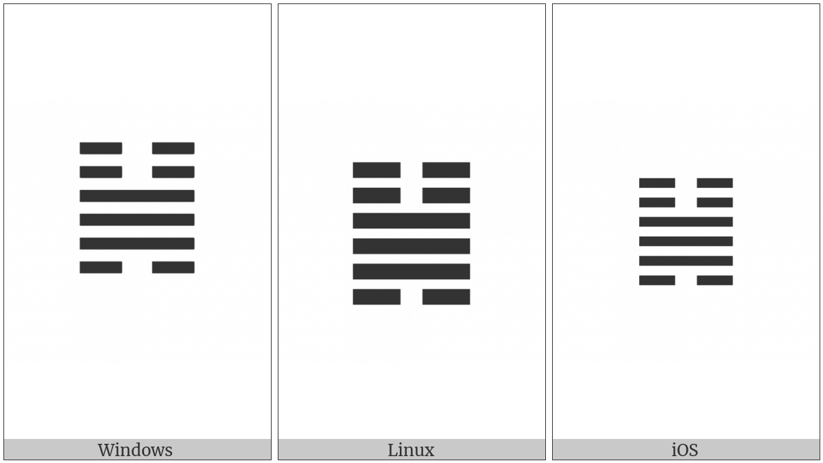Hexagram For Duration on various operating systems