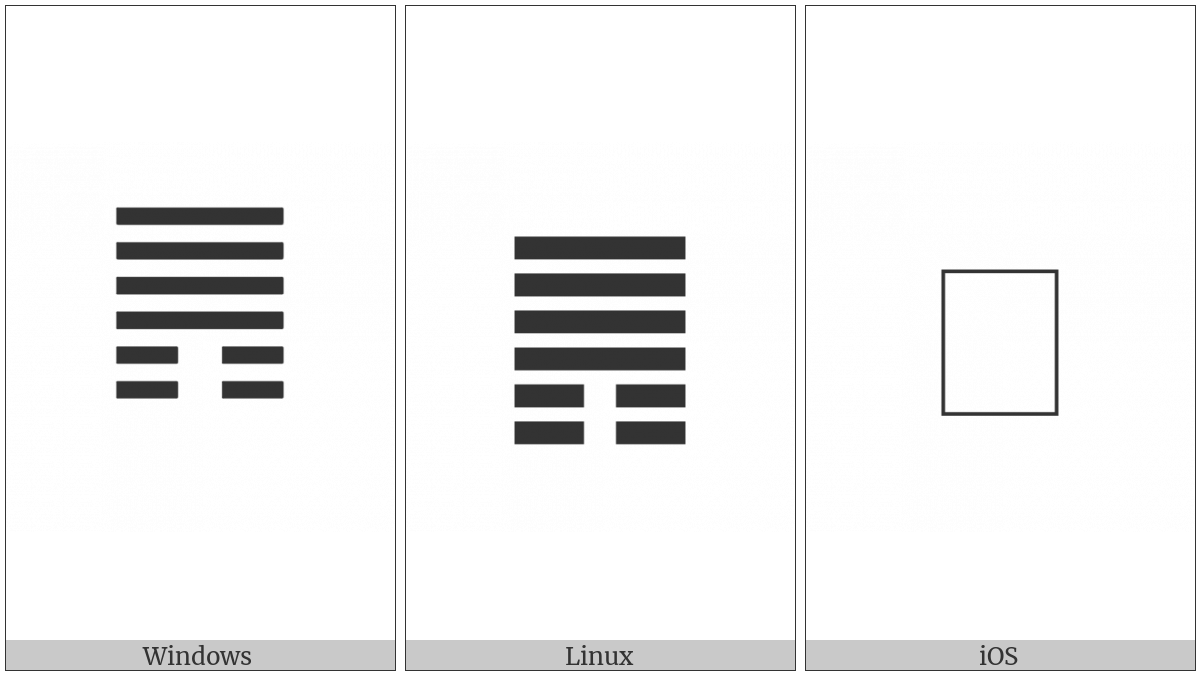 Hexagram For Retreat on various operating systems