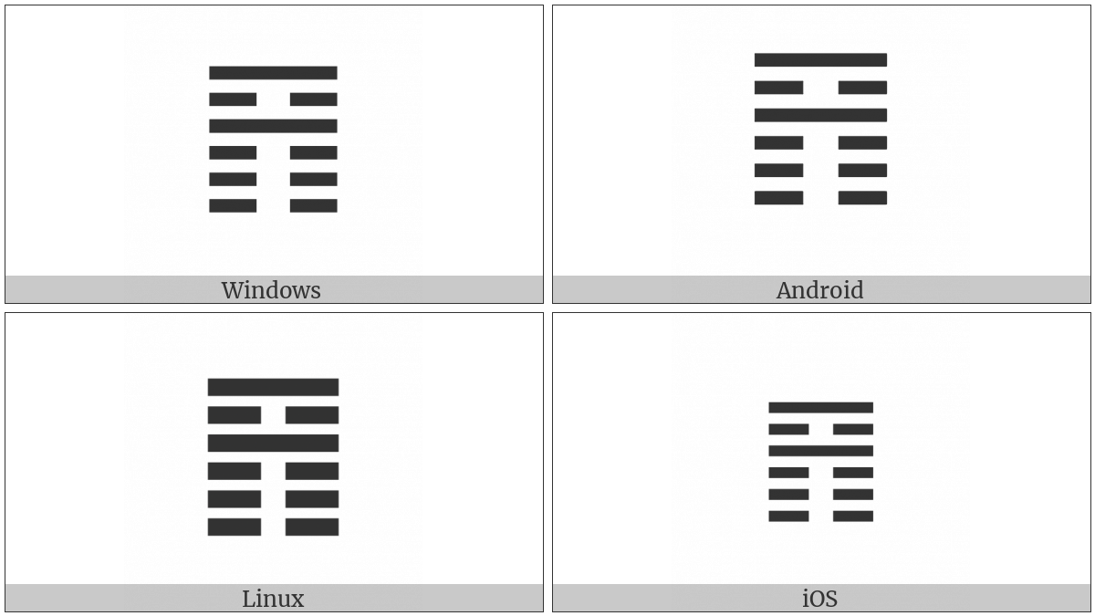 Hexagram For Progress on various operating systems