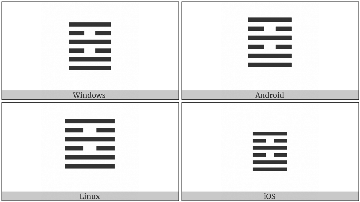 Hexagram For Opposition on various operating systems
