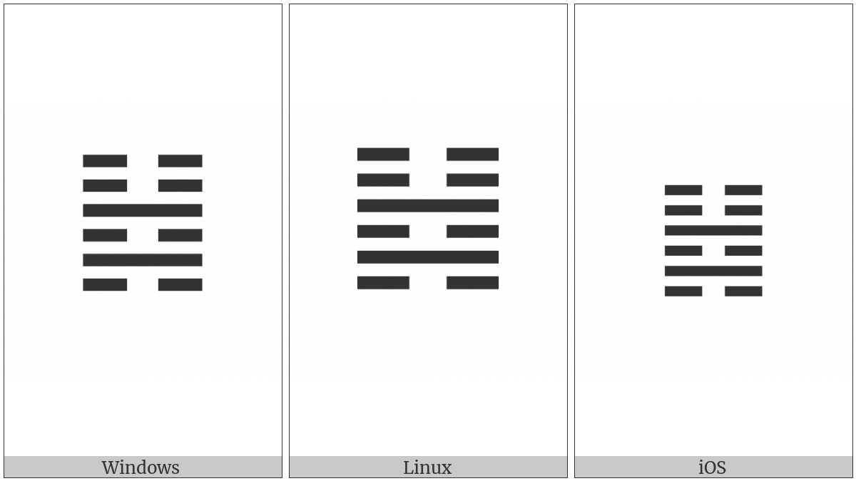 Hexagram For Deliverance on various operating systems