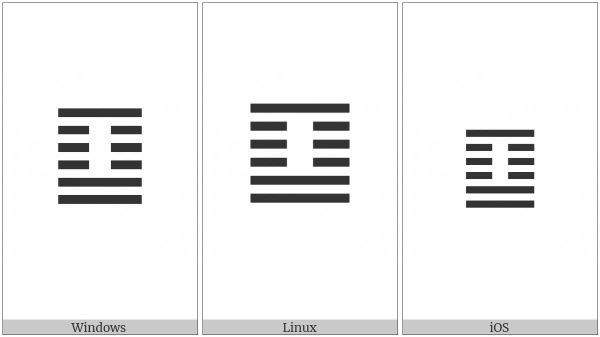 Hexagram For Decrease on various operating systems