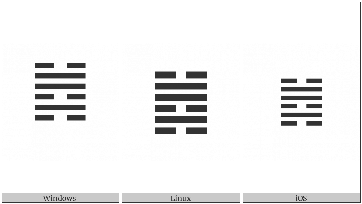 Hexagram For Oppression on various operating systems