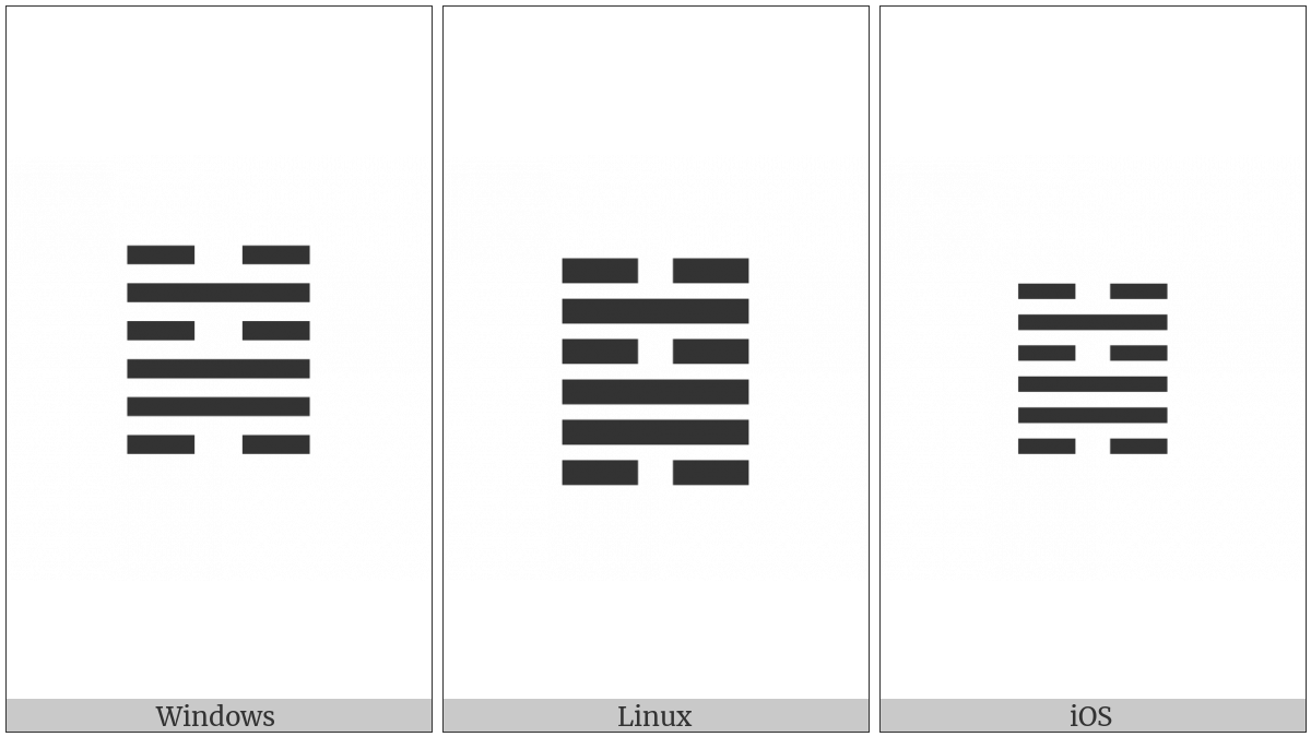 Hexagram For The Well on various operating systems